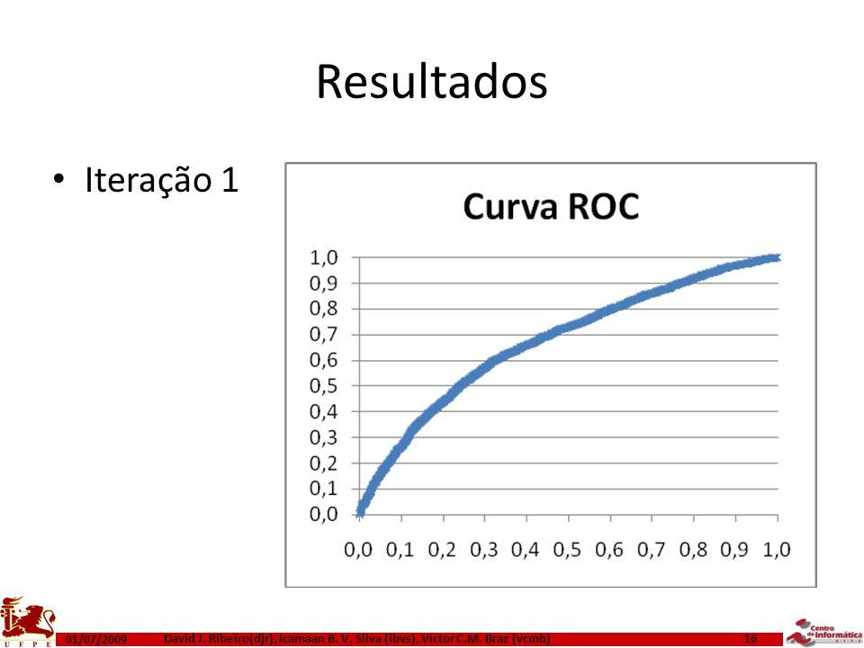 Resultados Iteração 1 01/07/2009