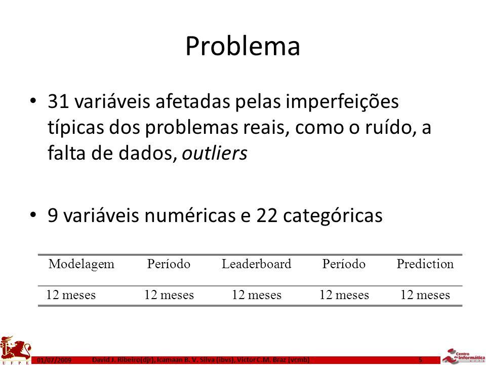 Problema 31 variáveis afetadas pelas imperfeições típicas dos problemas reais, como o ruído, a falta de dados, outliers.