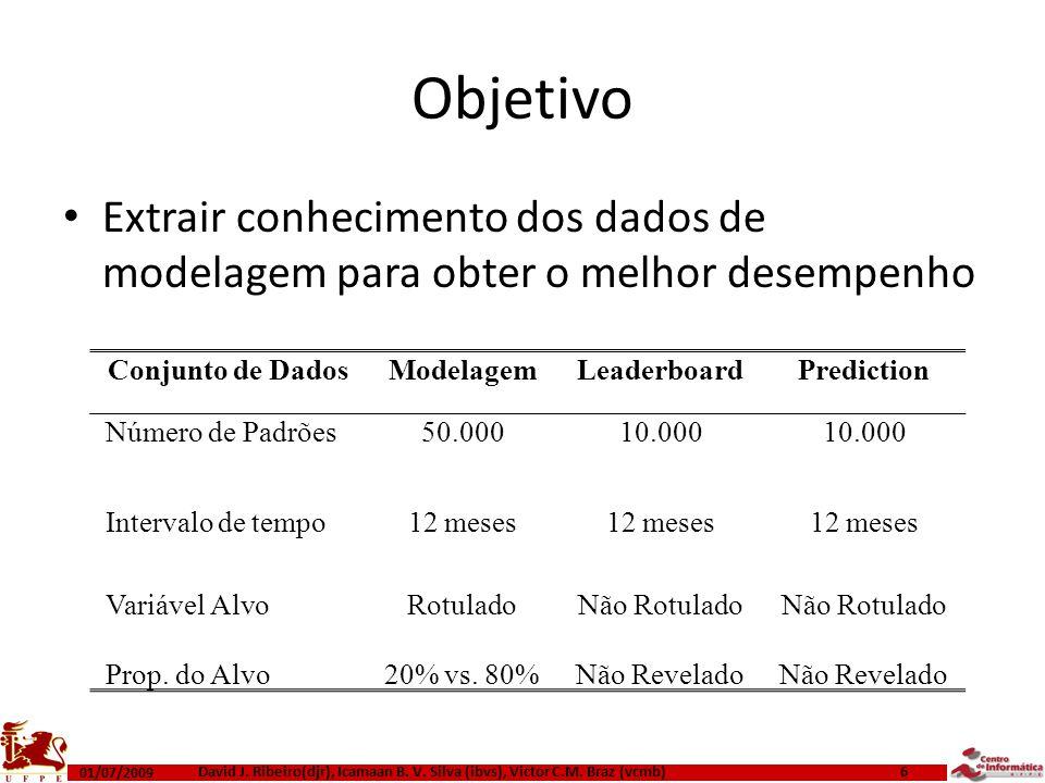 Objetivo Extrair conhecimento dos dados de modelagem para obter o melhor desempenho. Conjunto de Dados.