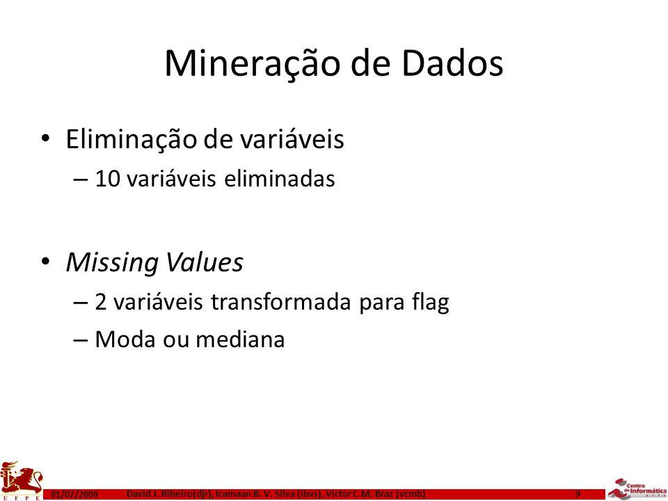 Mineração de Dados Eliminação de variáveis Missing Values