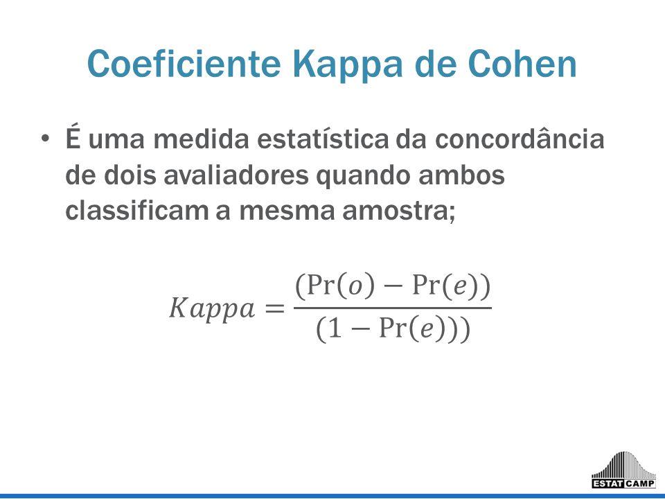 Coeficiente Kappa de Cohen
