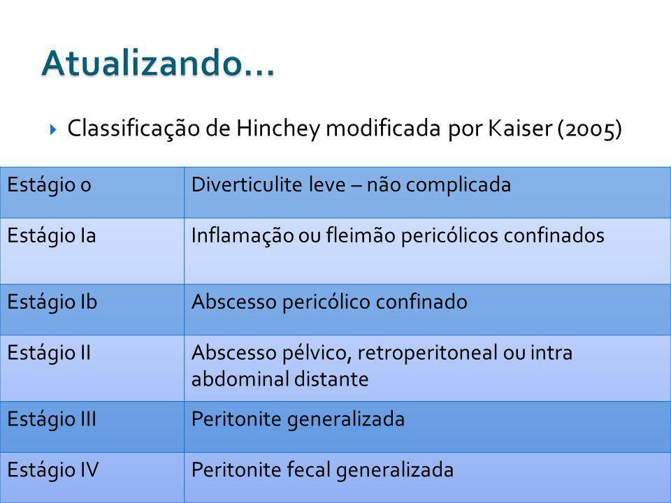 Atualizando... Classificação de Hinchey modificada por Kaiser (2005)