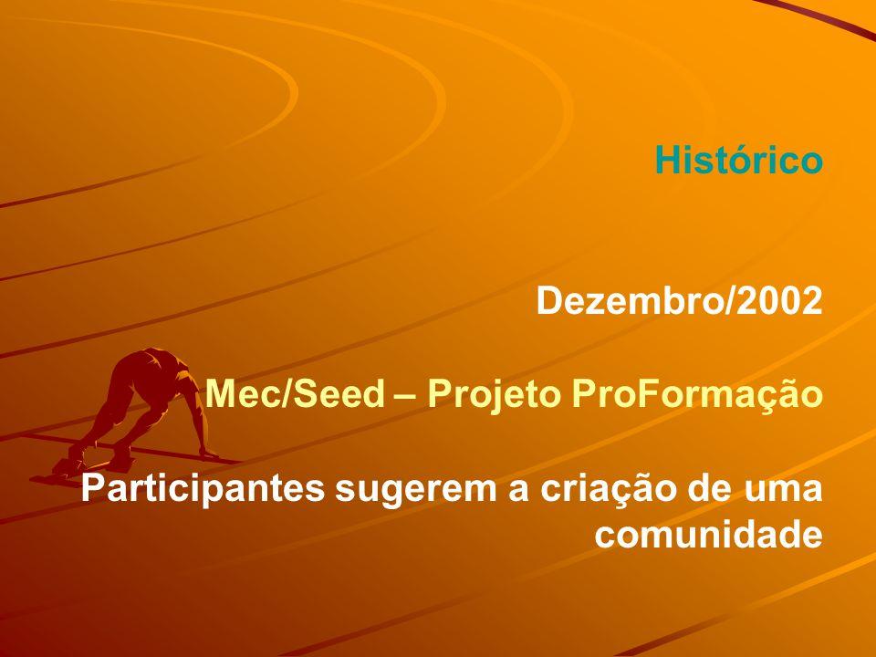 Histórico Dezembro/2002. Mec/Seed – Projeto ProFormação.