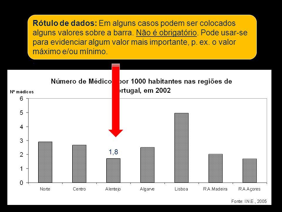Rótulo de dados: Em alguns casos podem ser colocados alguns valores sobre a barra. Não é obrigatório. Pode usar-se para evidenciar algum valor mais importante, p. ex. o valor máximo e/ou mínimo.