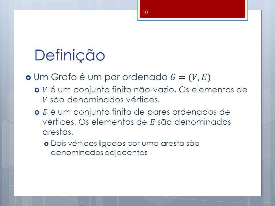 Definição Um Grafo é um par ordenado 𝐺=(𝑉,𝐸)