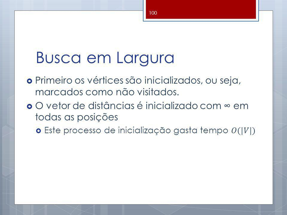 Busca em Largura Primeiro os vértices são inicializados, ou seja, marcados como não visitados.