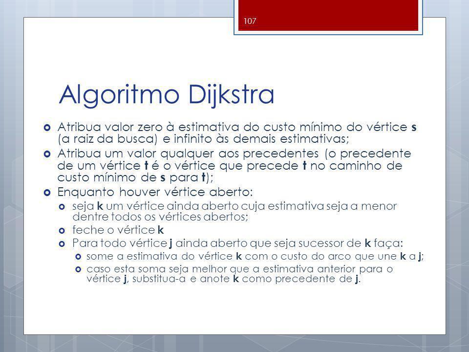 Algoritmo Dijkstra Atribua valor zero à estimativa do custo mínimo do vértice s (a raiz da busca) e infinito às demais estimativas;