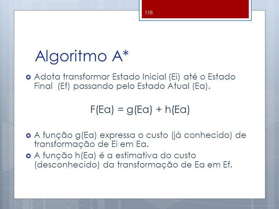 Algoritmo A* F(Ea) = g(Ea) + h(Ea)