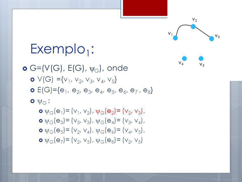 Exemplo1: G=(V(G), E(G), G), onde V(G) ={v1, v2, v3, v4, v5}