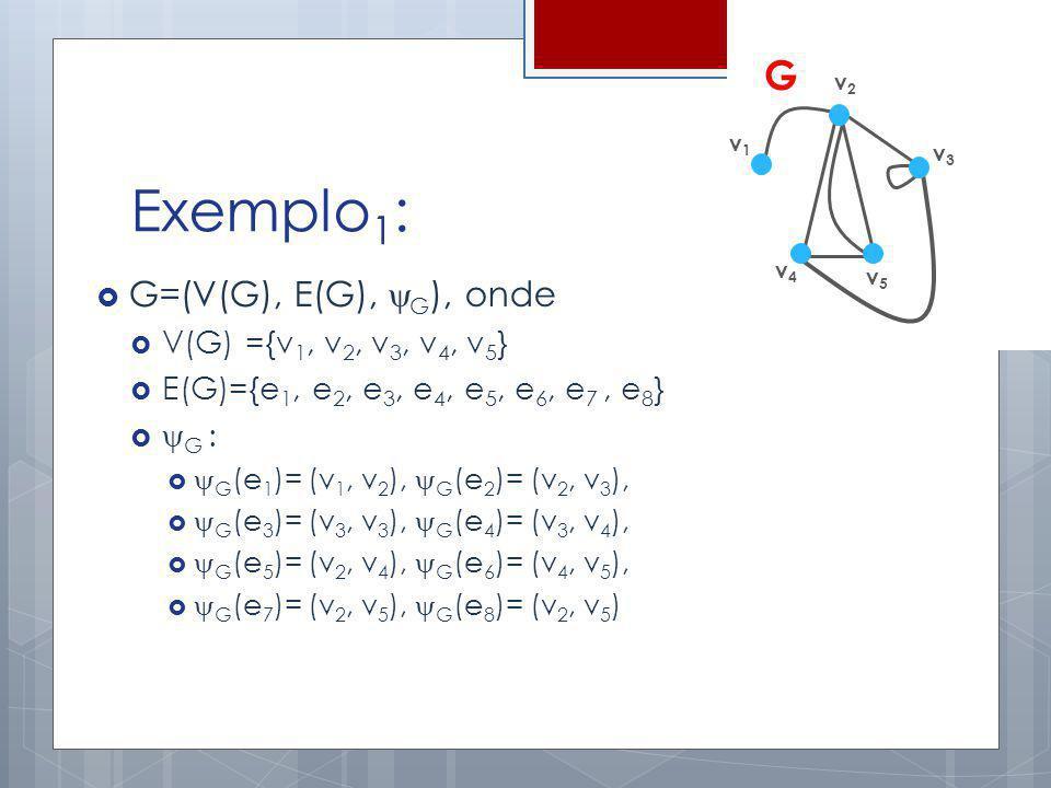 Exemplo1: G G=(V(G), E(G), G), onde V(G) ={v1, v2, v3, v4, v5}