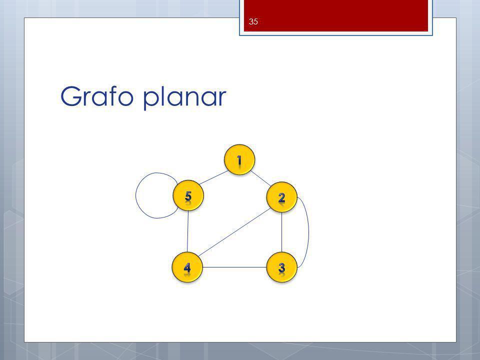 Grafo planar 1 5 2 4 3