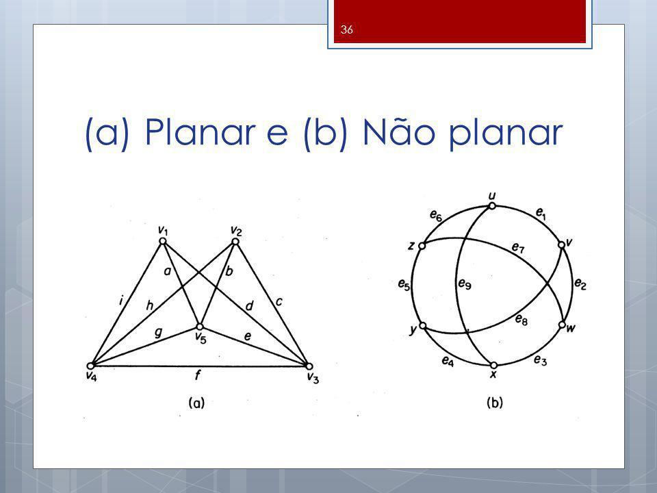 (a) Planar e (b) Não planar