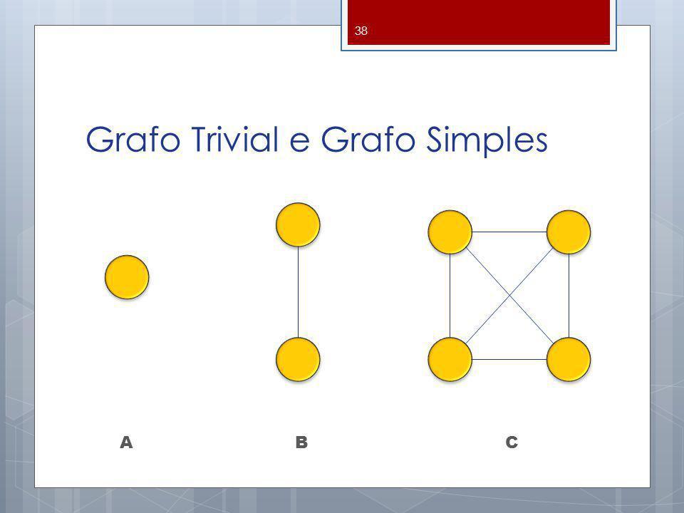 Grafo Trivial e Grafo Simples