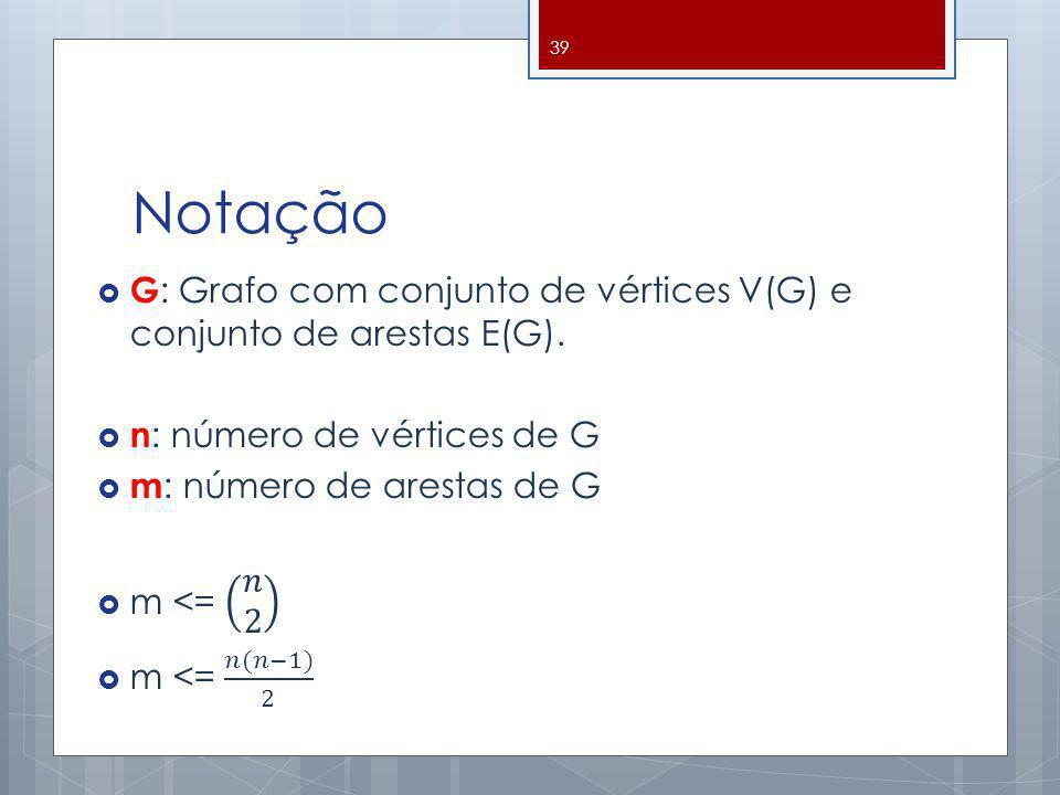 Notação G: Grafo com conjunto de vértices V(G) e conjunto de arestas E(G). n: número de vértices de G.