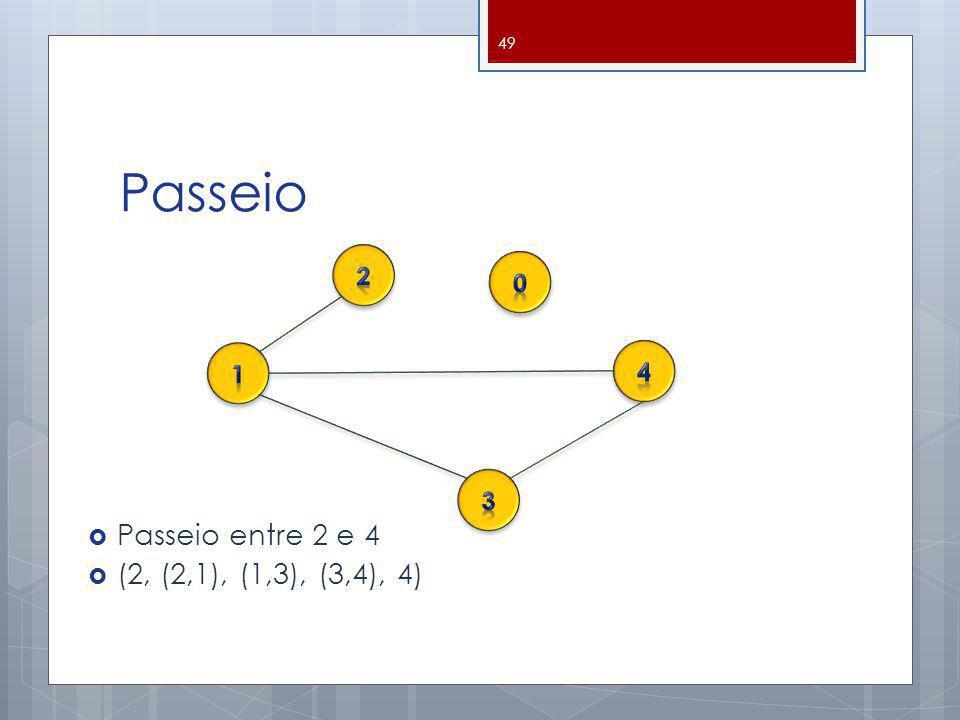 Passeio Passeio entre 2 e 4 (2, (2,1), (1,3), (3,4), 4) 2 1 4 3