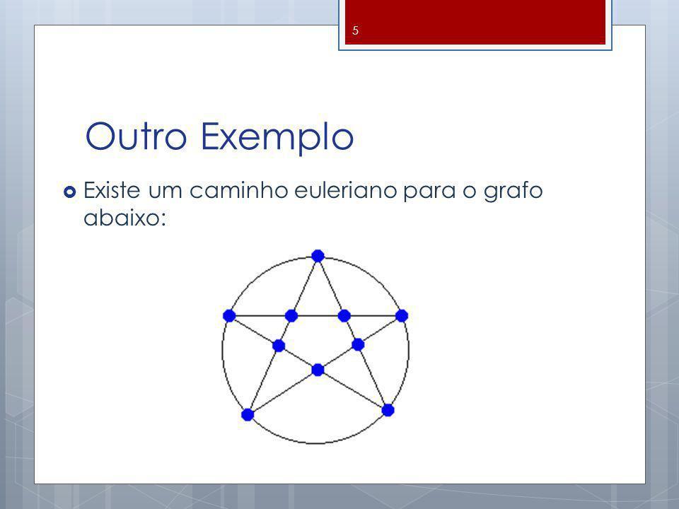 Outro Exemplo Existe um caminho euleriano para o grafo abaixo: