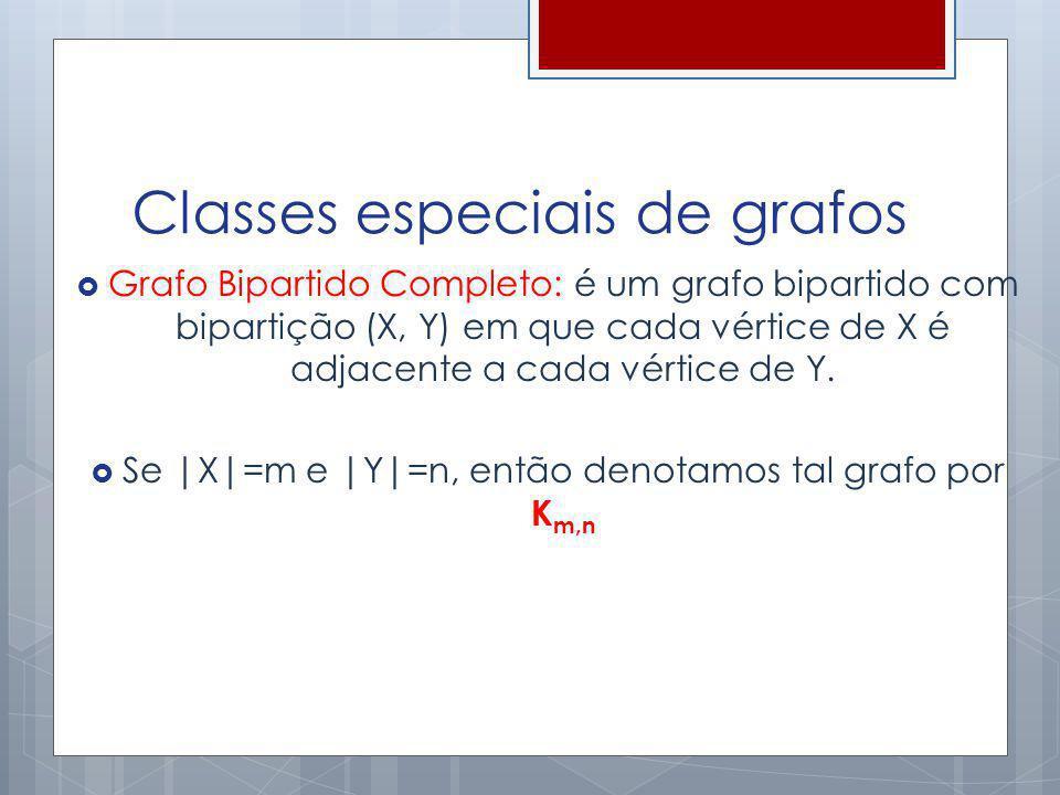 Classes especiais de grafos