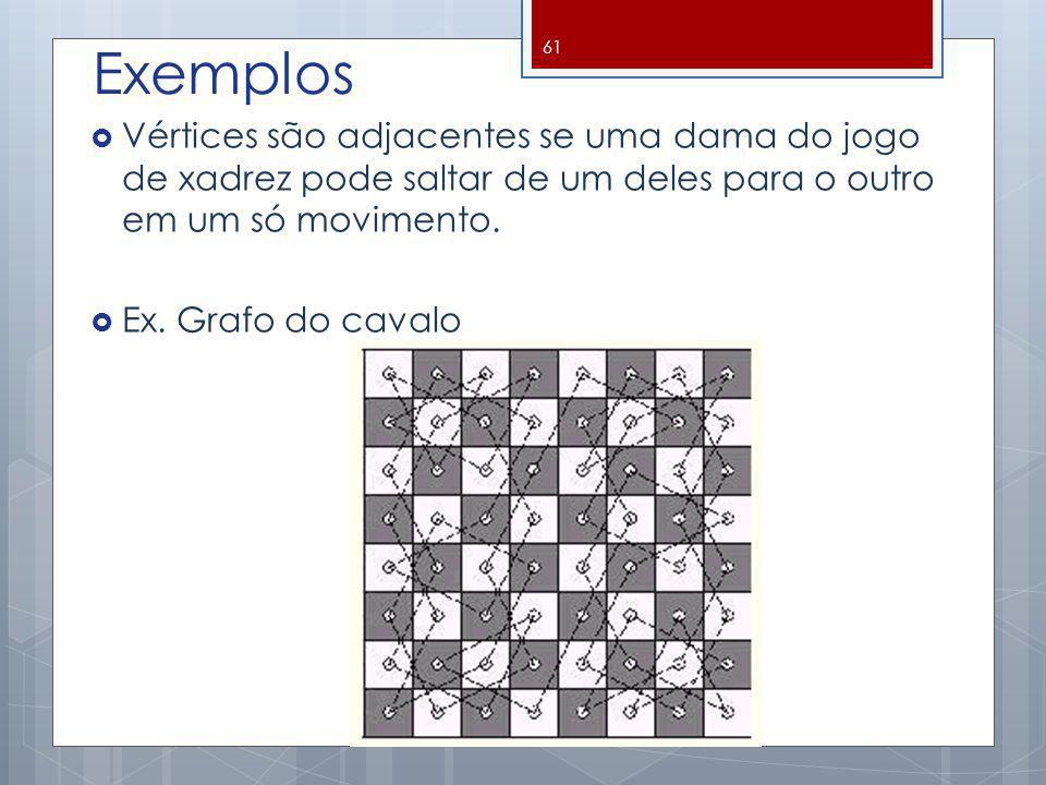 Exemplos Vértices são adjacentes se uma dama do jogo de xadrez pode saltar de um deles para o outro em um só movimento.