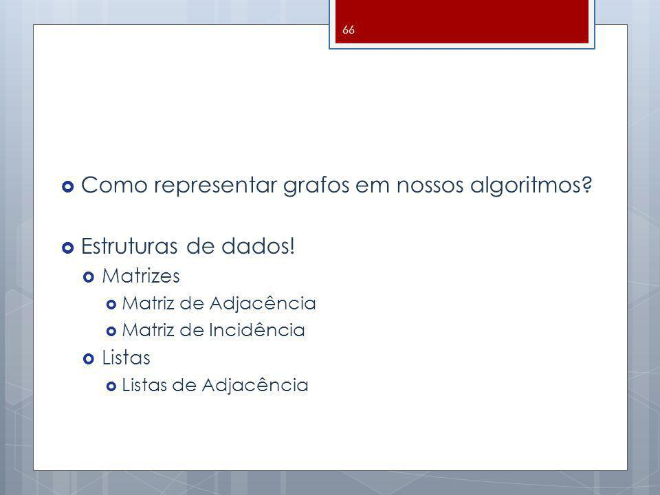 Como representar grafos em nossos algoritmos Estruturas de dados!