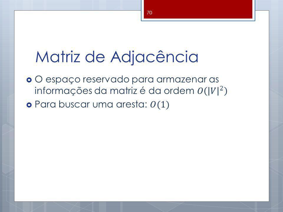 Matriz de Adjacência O espaço reservado para armazenar as informações da matriz é da ordem 𝑂 𝑉 2.