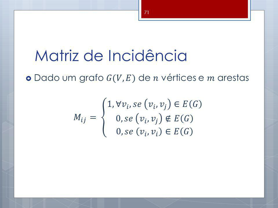 Matriz de Incidência Dado um grafo 𝐺(𝑉,𝐸) de 𝑛 vértices e 𝑚 arestas