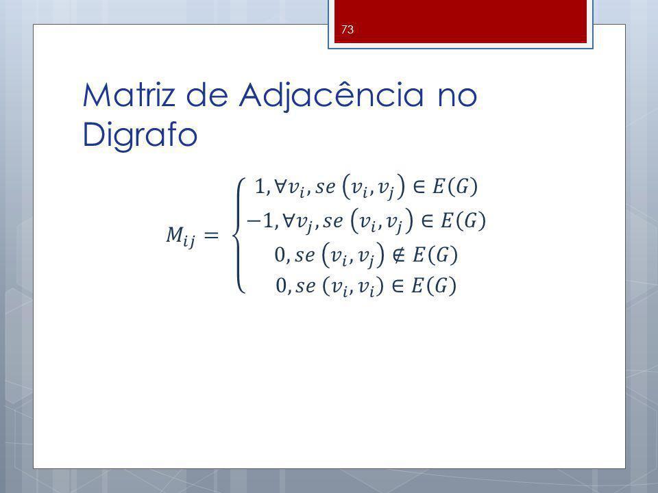 Matriz de Adjacência no Digrafo