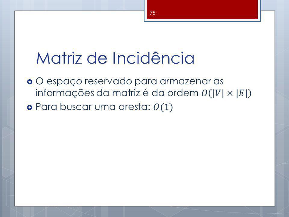 Matriz de Incidência O espaço reservado para armazenar as informações da matriz é da ordem 𝑂 |𝑉|×|𝐸|