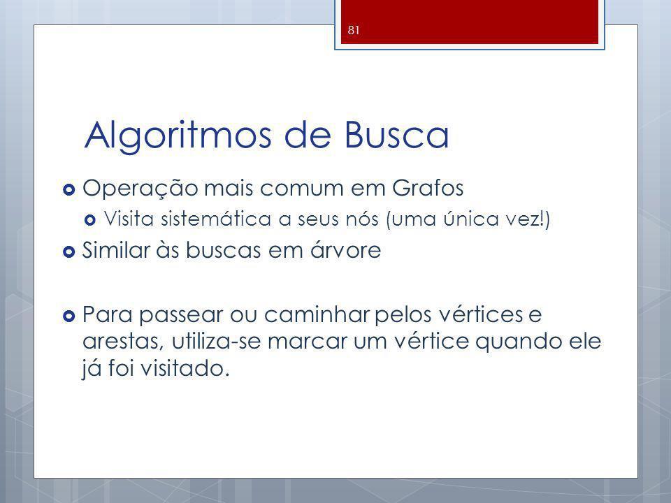 Algoritmos de Busca Operação mais comum em Grafos