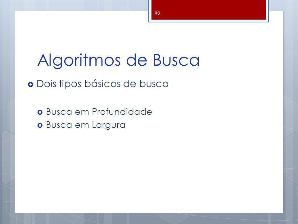 Algoritmos de Busca Dois tipos básicos de busca Busca em Profundidade