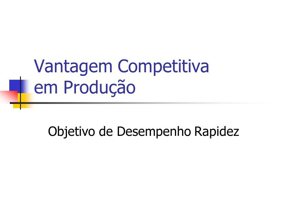 Vantagem Competitiva em Produção