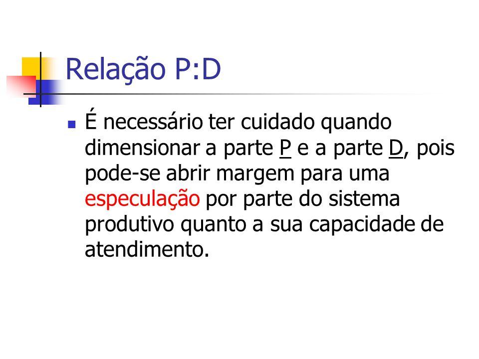 Relação P:D