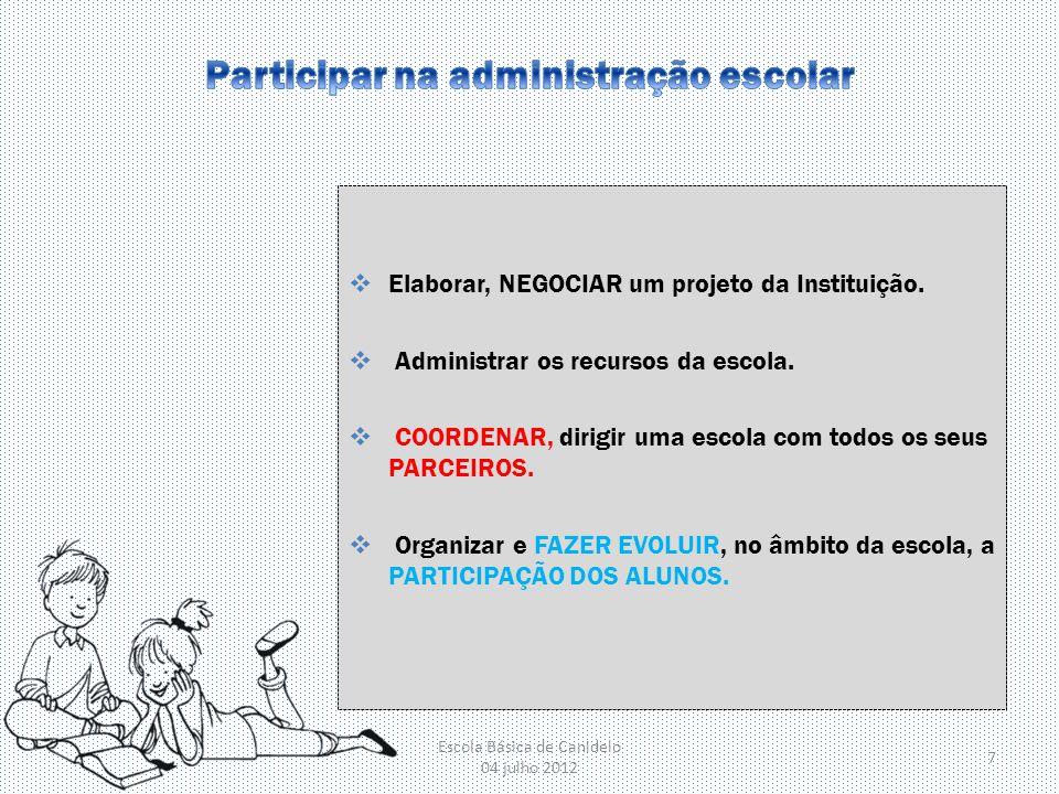 Participar na administração escolar