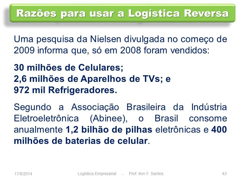 Razões para usar a Logística Reversa
