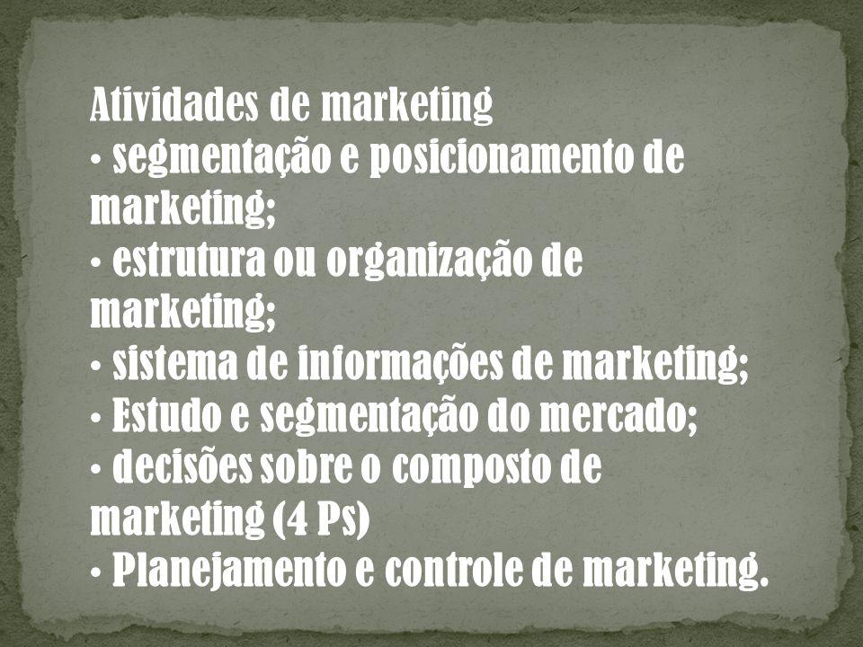 Atividades de marketing