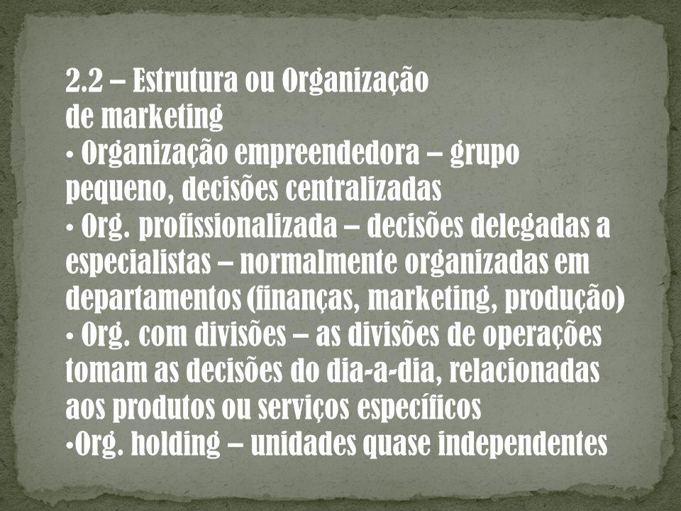 2.2 – Estrutura ou Organização
