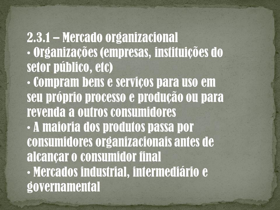 2.3.1 – Mercado organizacional