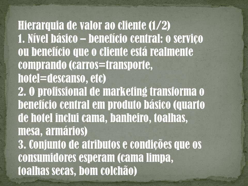 Hierarquia de valor ao cliente (1/2)