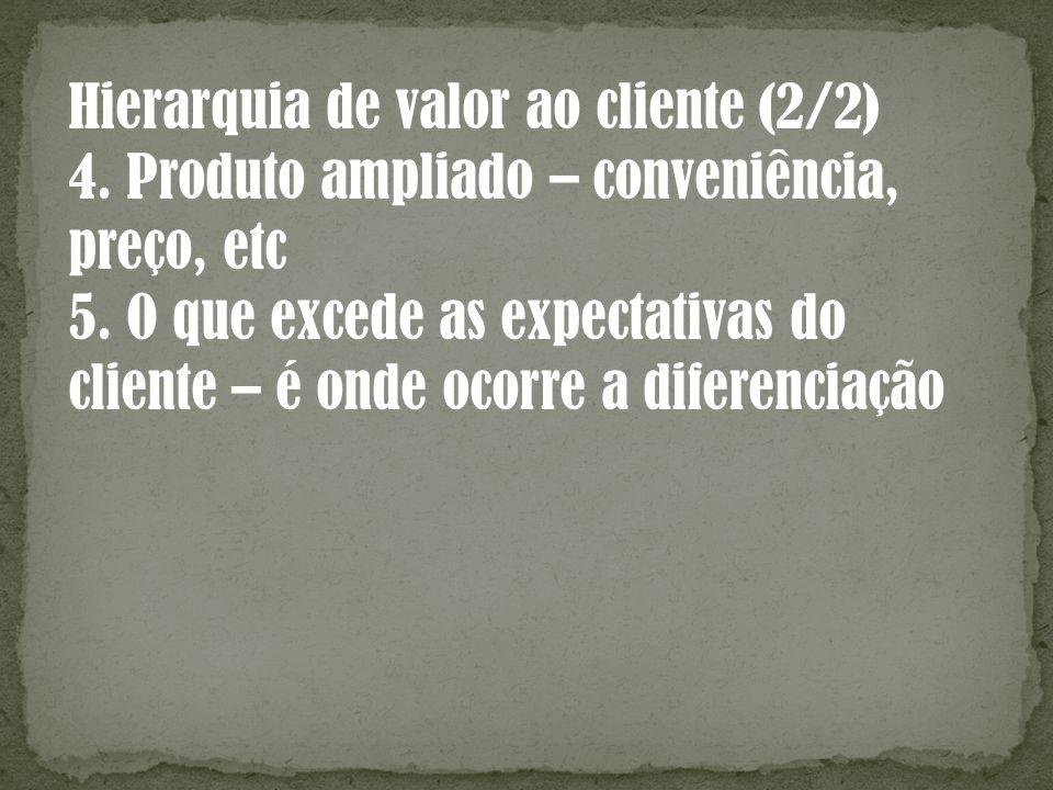 Hierarquia de valor ao cliente (2/2)