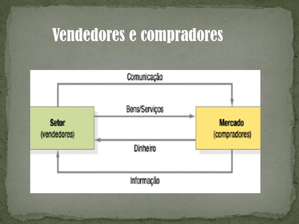 Vendedores e compradores