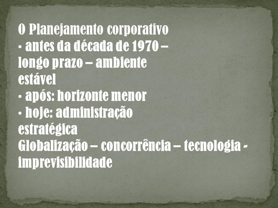 O Planejamento corporativo