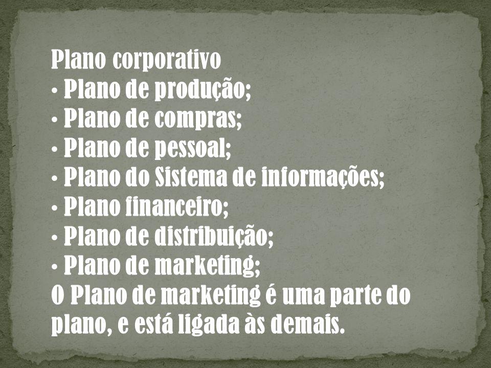 Plano corporativo • Plano de produção; • Plano de compras; • Plano de pessoal; • Plano do Sistema de informações;