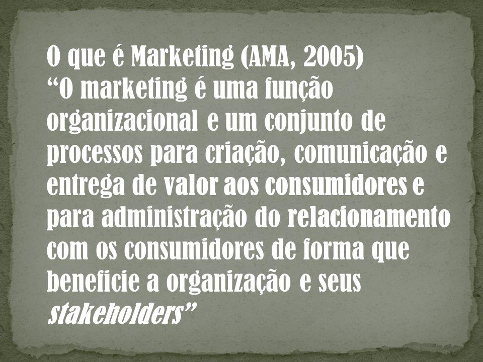 O que é Marketing (AMA, 2005) O marketing é uma função. organizacional e um conjunto de. processos para criação, comunicação e.