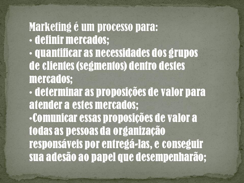 Marketing é um processo para: