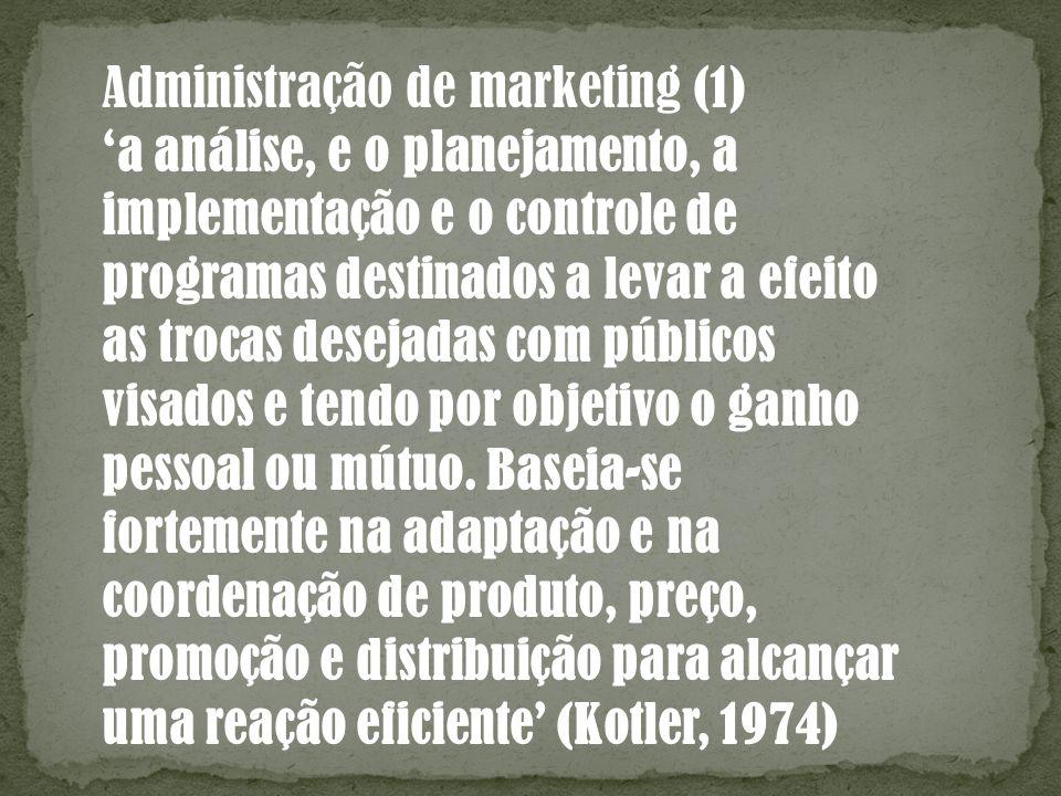 Administração de marketing (1)