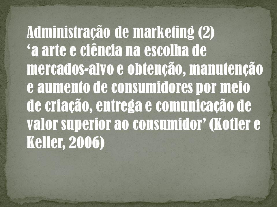 Administração de marketing (2)