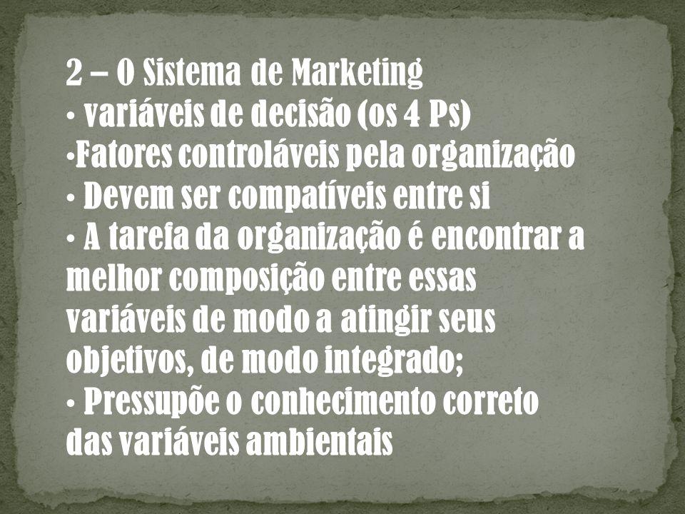 2 – O Sistema de Marketing