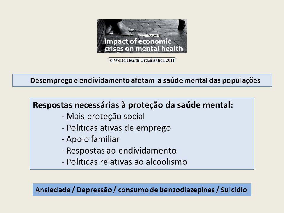 Respostas necessárias à proteção da saúde mental: