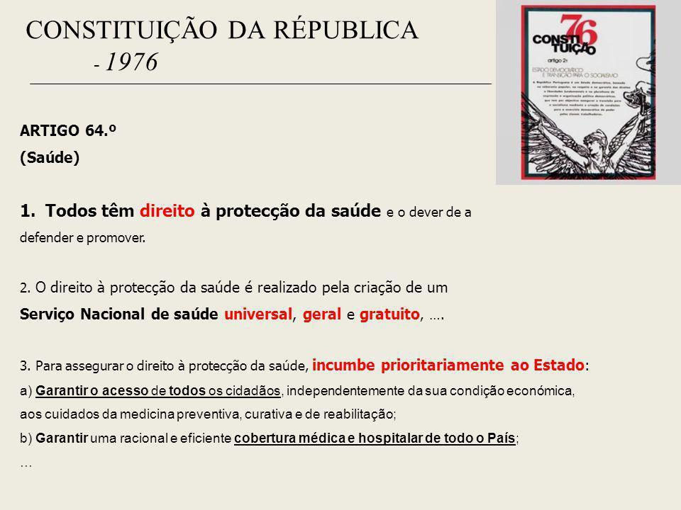 CONSTITUIÇÃO DA RÉPUBLICA - 1976