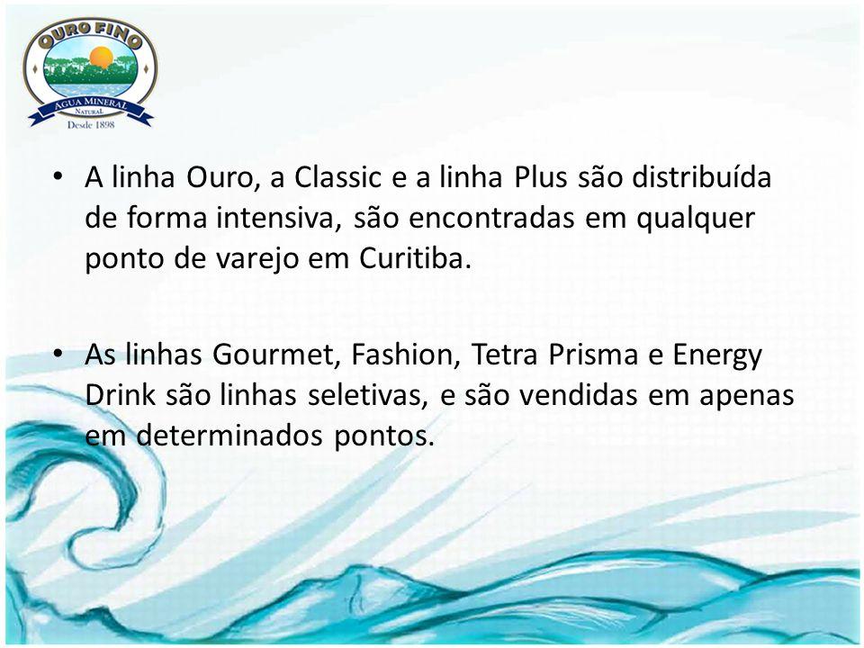 A linha Ouro, a Classic e a linha Plus são distribuída de forma intensiva, são encontradas em qualquer ponto de varejo em Curitiba.