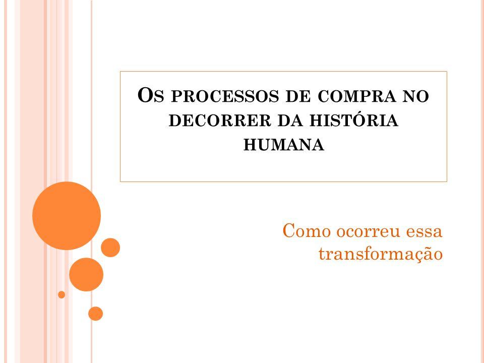 Os processos de compra no decorrer da história humana